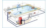 Оригинальные идеи для модернизации бассейна